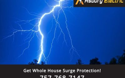 Lightning Strike! Whole House Surge Protection